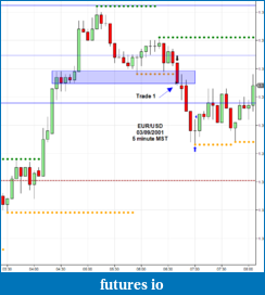 The journey continues-2011-03-09_eurusd.png