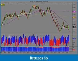 bobs qwest to attain consistency-6e-03-11-2-betterrenko-3_10_2011.jpg