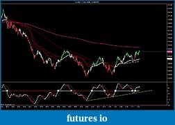 Click image for larger version  Name:ES_Intraday.jpg Views:41 Size:134.3 KB ID:33338