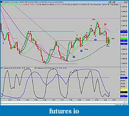 MT trading journal and learning log-3-10-scalps8-930.jpg