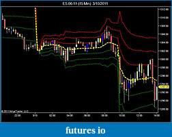 Click image for larger version  Name:ES 06-11 (15 Min)  3_10_2011.jpg Views:33 Size:57.1 KB ID:33368