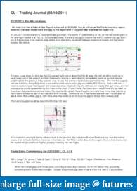 Day Time TJ for CL starting 2/22 with pre mkt & post-mortem analysis-tj-mar-10-2011.pdf