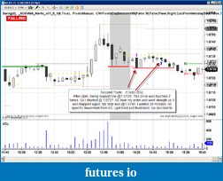 Safin's Trading Journal-6s-5-ticks.png