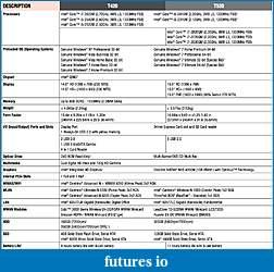 Lenovo Laptops for Trading-t420-520-datasheet-1.jpg