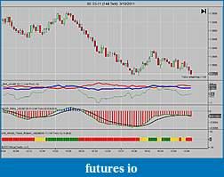 Re:Trending Ribbon-6e-03-11-144-tick-3_10_2011.jpg