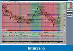 eminipivottrading.com-chart-03-10-2011-afternoon-trading-ym.jpg