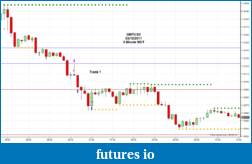The journey continues-2011-03-10_gbpusd-5minute.png