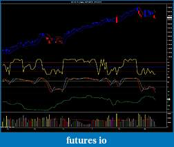 ES and the Great POMO Rally-es-06-11-daily-9_27_2010-3_11_2011-gap.jpg