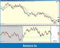 My way of trading - Robertczeko-cl-04-11-11_3_2011.jpg