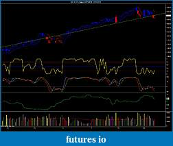 ES and the Great POMO Rally-es-06-11-daily-9_27_2010-3_11_2011-fail.jpg