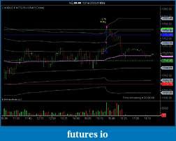 eric J's indicator free Emini journal-10-14-09-nq-vwap-2nd-sd-resistance-sell.jpg