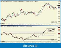 My way of trading - Robertczeko-cl-04-11-14_3_2011.jpg