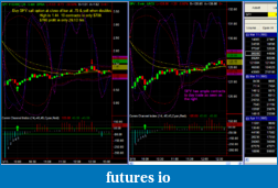 Day Trading Options-spy_call_option_trade_on_3-15-11.png