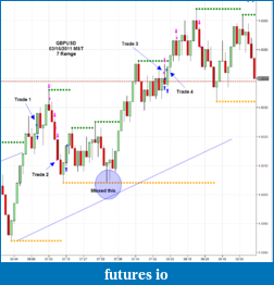 The journey continues-2011-03-15_gbpusd.png