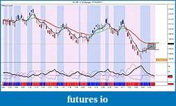 Perrys Trading Platform-perry_colour_-es-06-11-3-momentum-17_03_2011.jpg