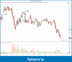 Tiger's Price Action Journal-tf-06-11-3-min-3_17_2011.png