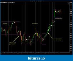 ThrustBars Indicator-cl-05-11-60-min-18_03_2011-auction.jpg