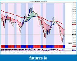 Perrys Trading Platform-perry-es-06-11-4-range-18_03_2011.jpg