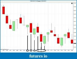 Range chart separate minute-s.jpg