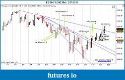 Simple Trendline Bounce-es-06-11-240-min-3_21_2011.jpg