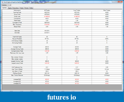 Strategies; What is considered a good bottom line-euro-screenshot.png