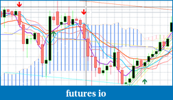 Indicator timelags, and signals that are too late - question for the experienced ....-5.png