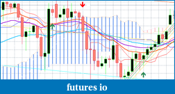 Indicator timelags, and signals that are too late - question for the experienced ....-6.png