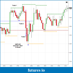 The journey continues-2011-03-21_gbpusd.png