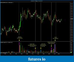 Better Volume Indicator with Sound Alerts-es-06-11-5-min-21_03_2011.jpg