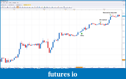 Click image for larger version  Name:gbp-usd 21-Mar-11 - FXCM chart.png Views:82 Size:123.8 KB ID:34568