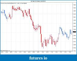 PriceActionSwing discussion-6e-06-11-5-min-3_22_2011.jpg