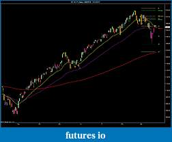 ES and the Great POMO Rally-es-06-11-daily-8_9_2010-3_23_2011-daily.jpg