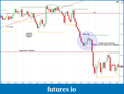 The journey continues-2011-03-22_eurusd-5m.png