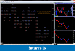 MASTER THE MIND TRADING JOURNAL-sell-divergence.png