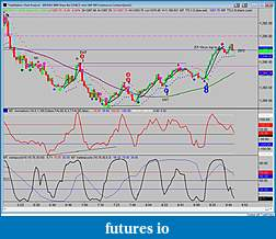 MT trading journal and learning log-3-23-630-930.jpg