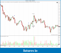 Tiger's Price Action Journal-6e-06-11-3-min-3_23_2011.png