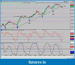MT trading journal and learning log-3-23-930-1230.jpg