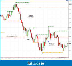 The journey continues-2011-03-23_eurusd-5m.png