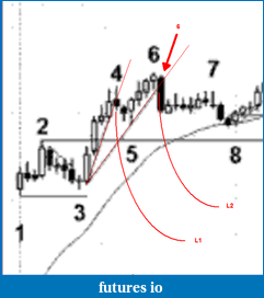 Book Discussion: Reading Price Charts Bar by Bar by Al Brooks-l1-l2.png