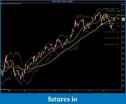 ES and the Great POMO Rally-tf-06-11-daily-7_16_2010-3_24_2011.jpg