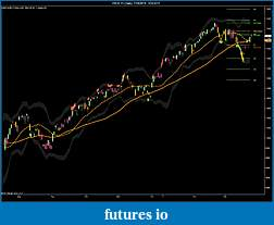 ES and the Great POMO Rally-ym-06-11-daily-7_19_2010-3_24_2011.jpg