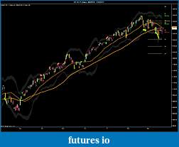 ES and the Great POMO Rally-es-06-11-daily-8_6_2010-3_24_2011.jpg