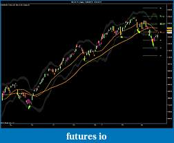 ES and the Great POMO Rally-nq-06-11-daily-7_20_2010-3_24_2011.jpg