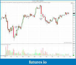 Tiger's Price Action Journal-tf-06-11-3-min-3_24_2011.png