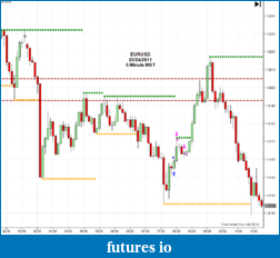 Click image for larger version  Name:2011-03-24_EURUSD-5M.png Views:115 Size:36.1 KB ID:34878