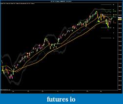 ES and the Great POMO Rally-es-06-11-daily-8_9_2010-3_25_2011.jpg