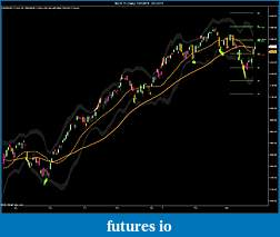 ES and the Great POMO Rally-nq-06-11-daily-7_21_2010-3_25_2011.jpg