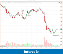 Tiger's Price Action Journal-6e-06-11-3-min-3_25_2011.png