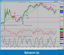 MT trading journal and learning log-3-25.jpg