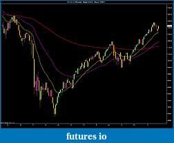 Click image for larger version  Name:ES 06-11 (Weekly)  Week 8_2008 - Week 12_2011.jpg Views:41 Size:123.0 KB ID:34999